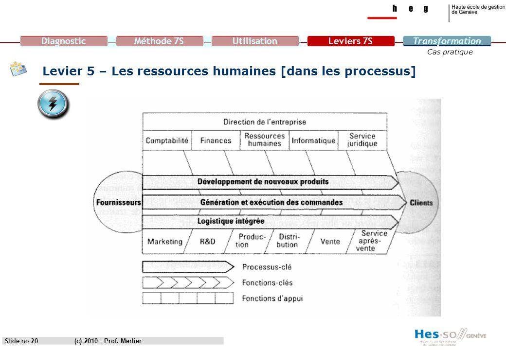 Levier 5 – Les ressources humaines [dans les processus]